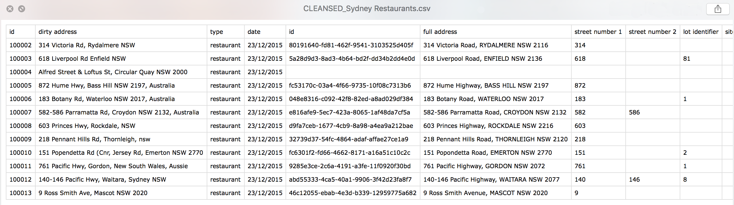 A screenshot of the verified CSV, showing the address detail columns AddressFinder appends to each row.